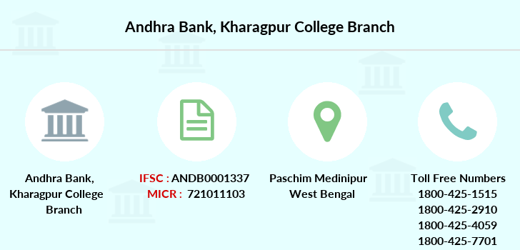 Andhra-bank Kharagpur-college branch