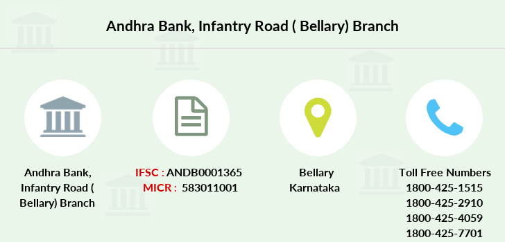 Andhra-bank Infantry-road-bellary branch