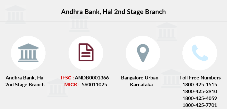 Andhra-bank Hal-2nd-stage branch
