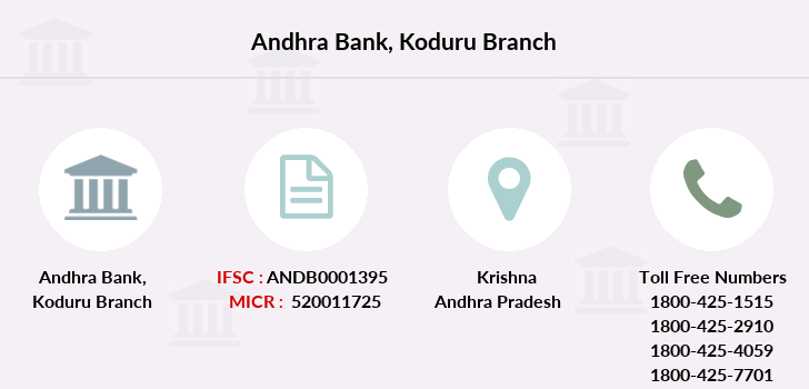 Andhra-bank Koduru branch