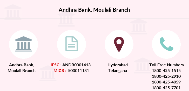 Andhra-bank Moulali branch