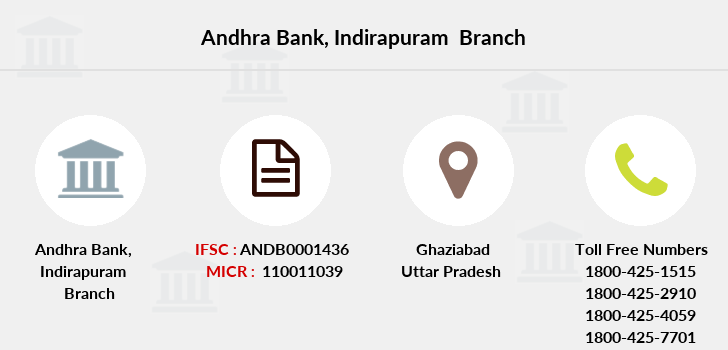 Andhra-bank Indirapuram branch