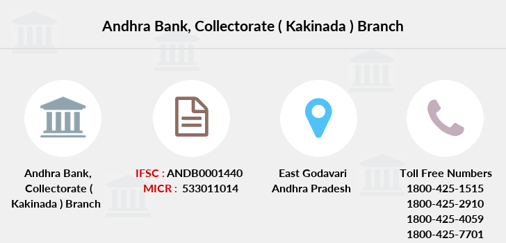 Andhra-bank Collectorate-kakinada branch