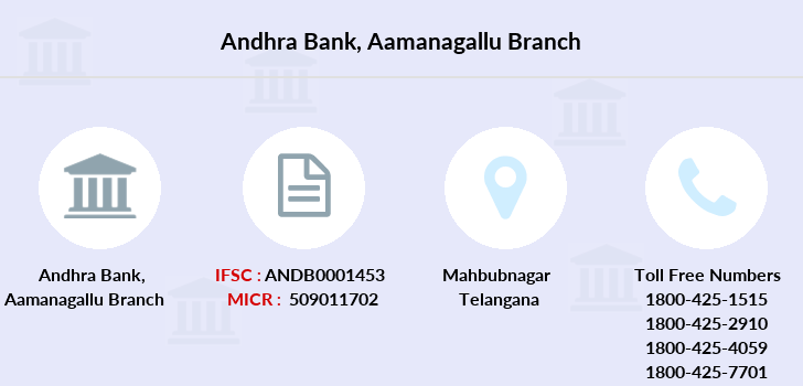 Andhra-bank Aamanagallu branch