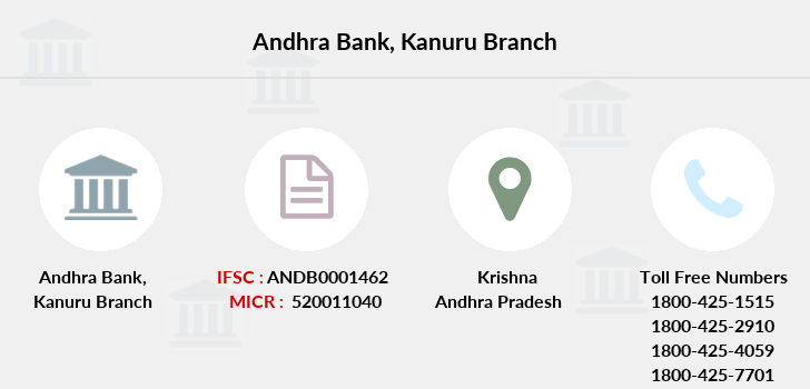 Andhra-bank Kanuru branch