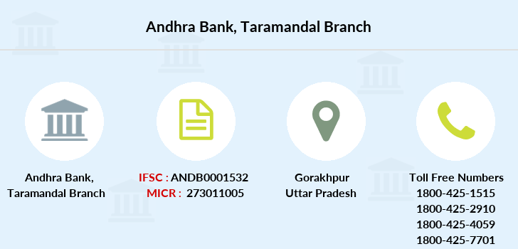 Andhra-bank Taramandal branch