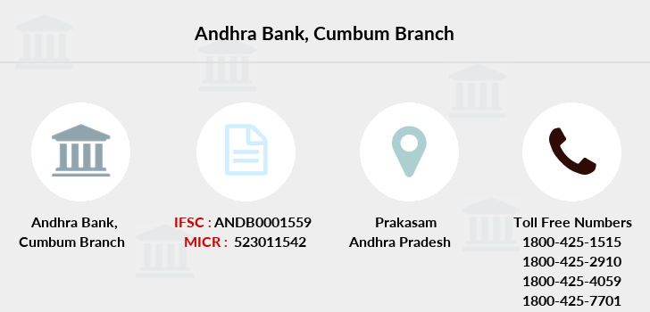 Andhra-bank Cumbum branch