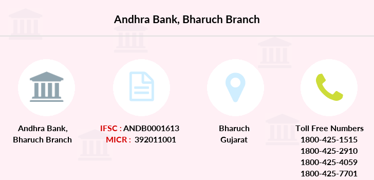 Andhra-bank Bharuch branch
