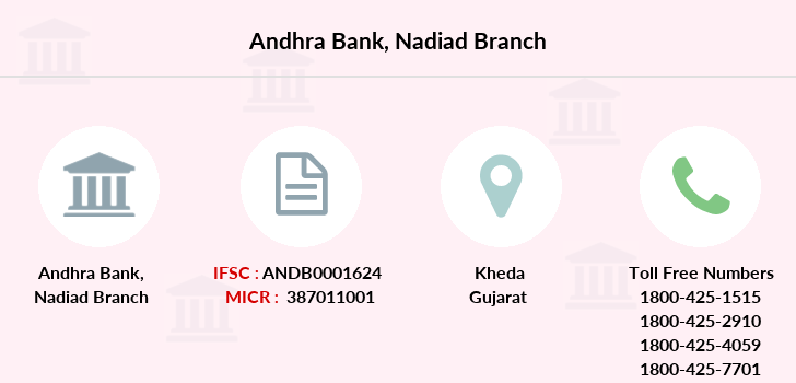 Andhra-bank Nadiad branch