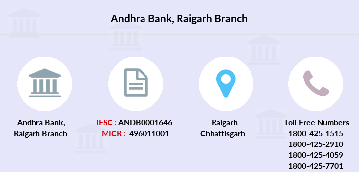 Andhra-bank Raigarh branch