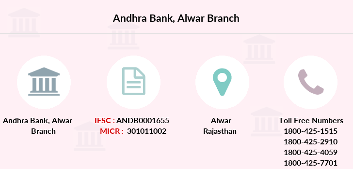 Andhra-bank Alwar branch