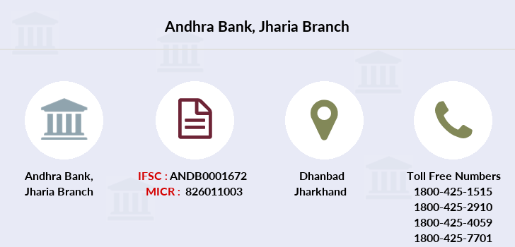 Andhra-bank Jharia branch