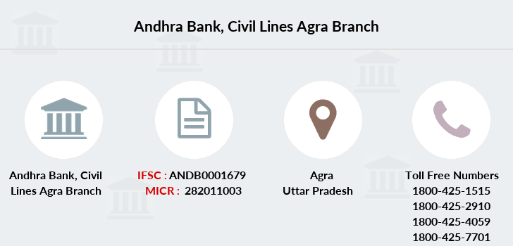 Andhra-bank Civil-lines-agra branch