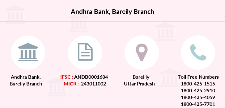 Andhra-bank Bareily branch