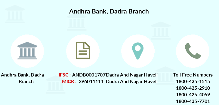 Andhra bank forex rate