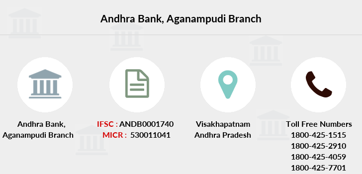 Andhra-bank Aganampudi branch