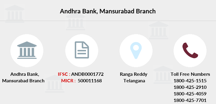 Andhra-bank Mansurabad branch