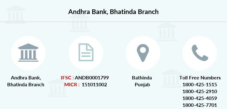 Andhra-bank Bhatinda branch