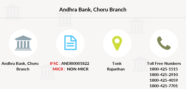 Andhra-bank Choru branch