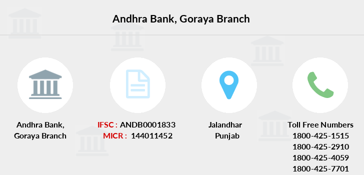 Andhra-bank Goraya branch