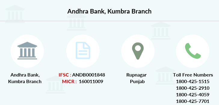 Andhra-bank Kumbra branch