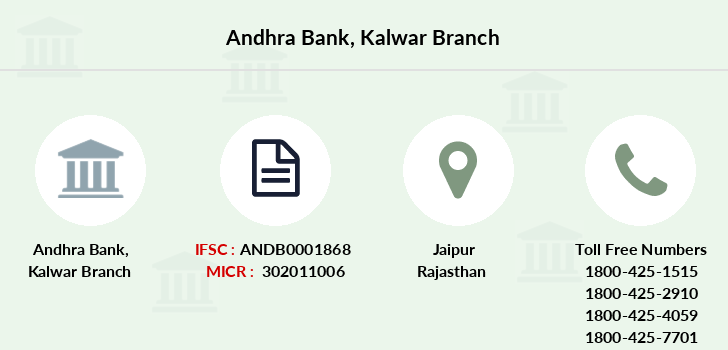 Andhra-bank Kalwar branch