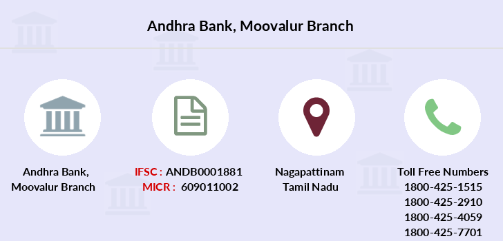 Andhra-bank Moovalur branch