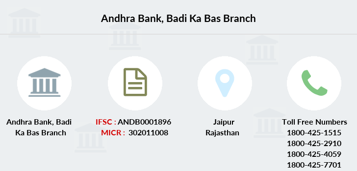 Andhra-bank Badi-ka-bas branch