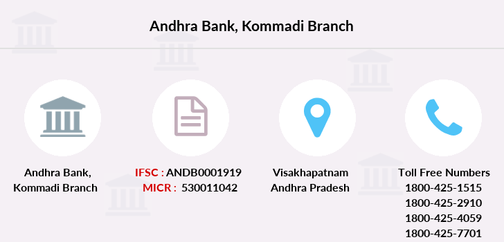 Andhra-bank Kommadi branch