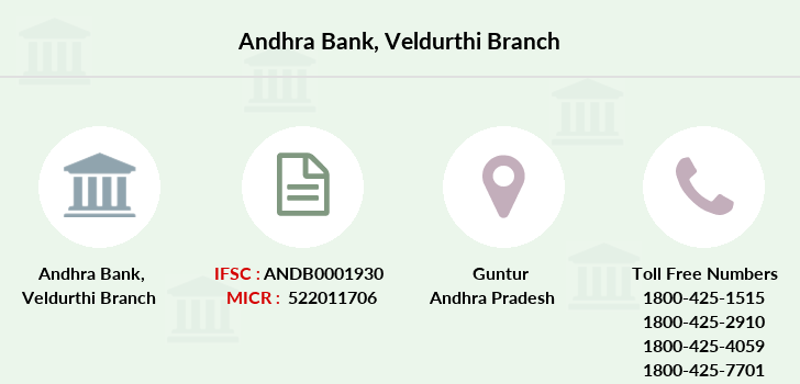 Andhra-bank Veldurthi branch