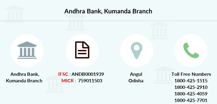Andhra-bank Kumanda branch