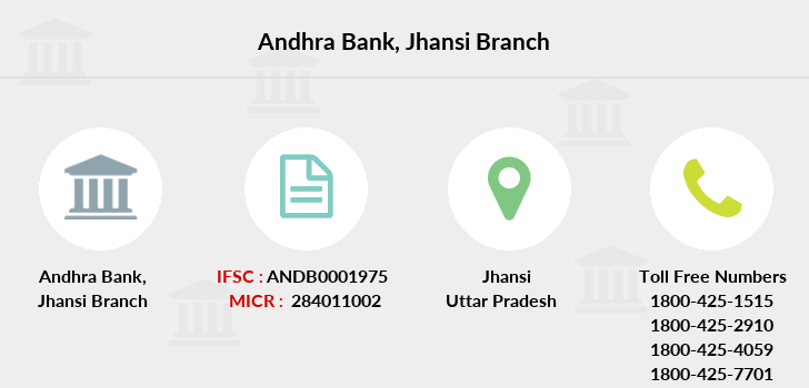 Andhra-bank Jhansi branch
