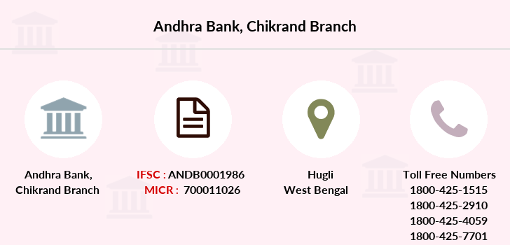 Andhra-bank Chikrand branch