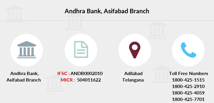 Andhra-bank Asifabad branch
