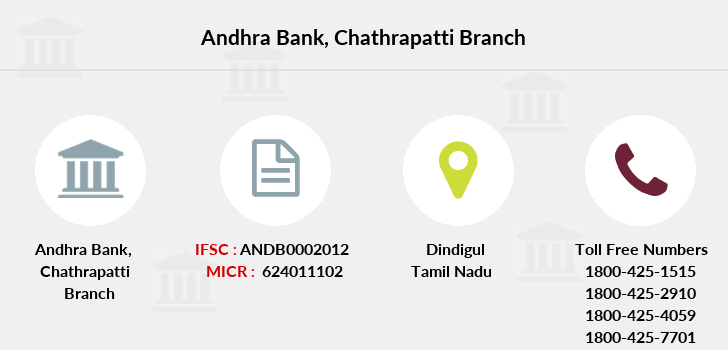 Andhra-bank Chathrapatti branch