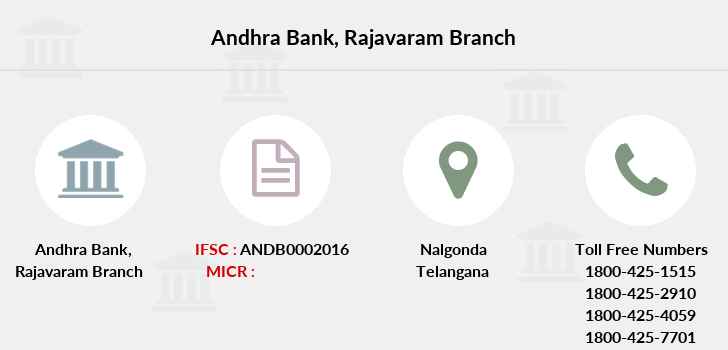 Andhra-bank Rajavaram branch