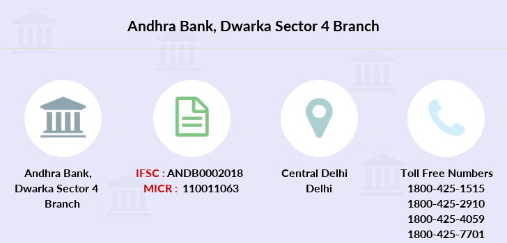 Andhra-bank Dwarka-sector-4 branch
