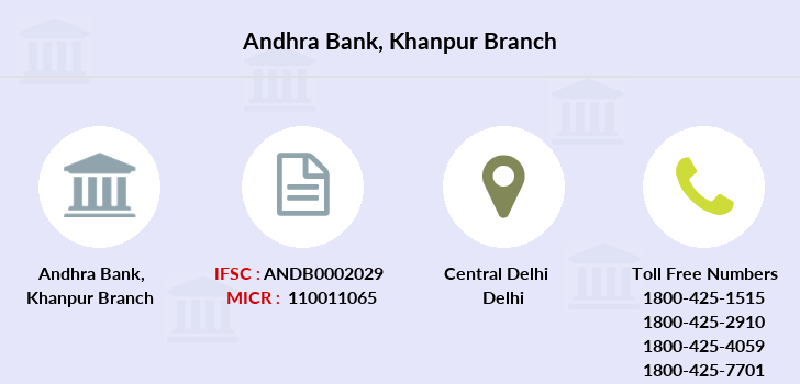 Andhra-bank Khanpur branch