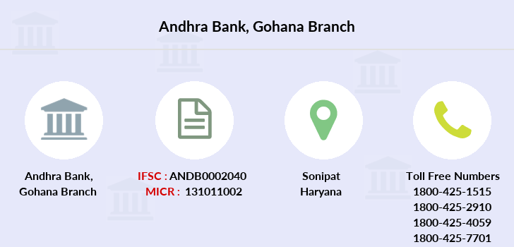 Andhra-bank Gohana branch