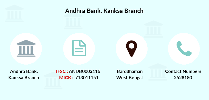 Andhra-bank Kanksa branch