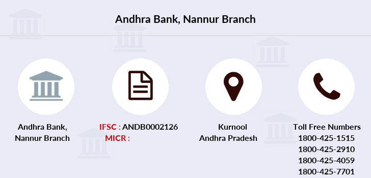 Andhra-bank Nannur branch