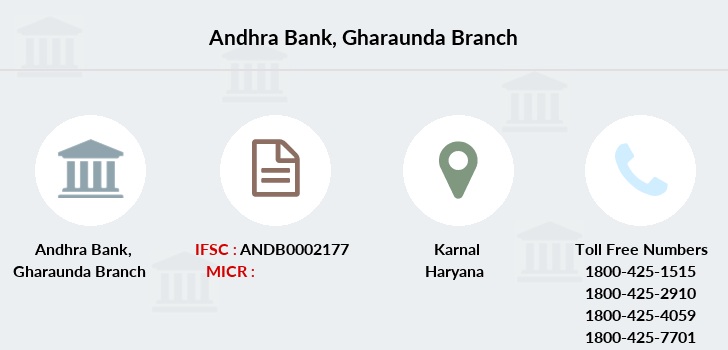 Andhra-bank Gharaunda branch