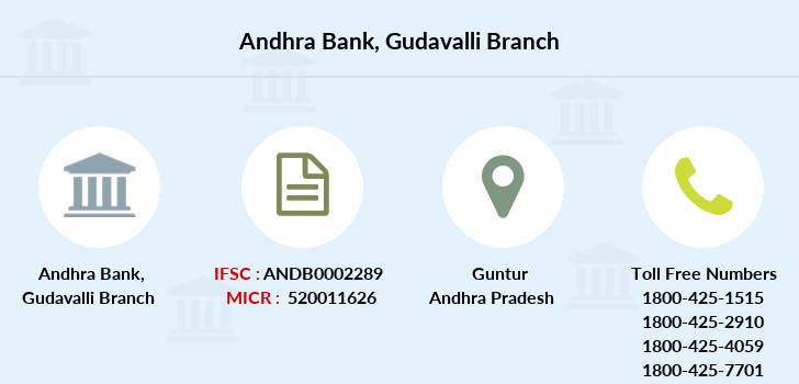 Andhra-bank Gudavalli branch