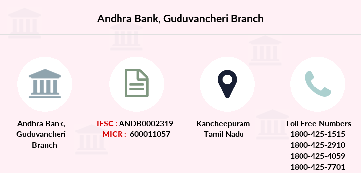 Andhra-bank Guduvancheri branch