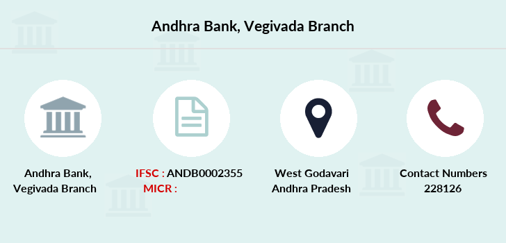 Andhra-bank Vegivada branch