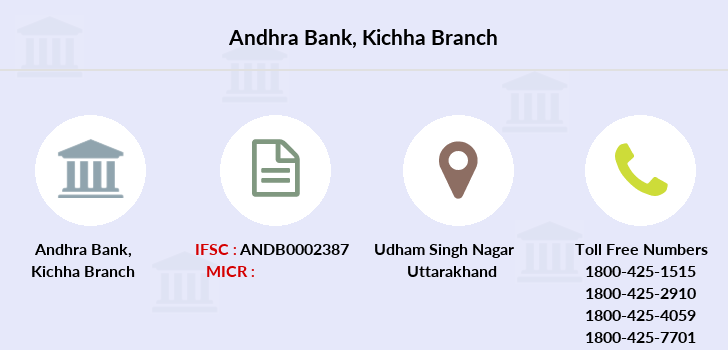 Andhra-bank Kichha branch