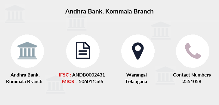 Andhra-bank Kommala branch