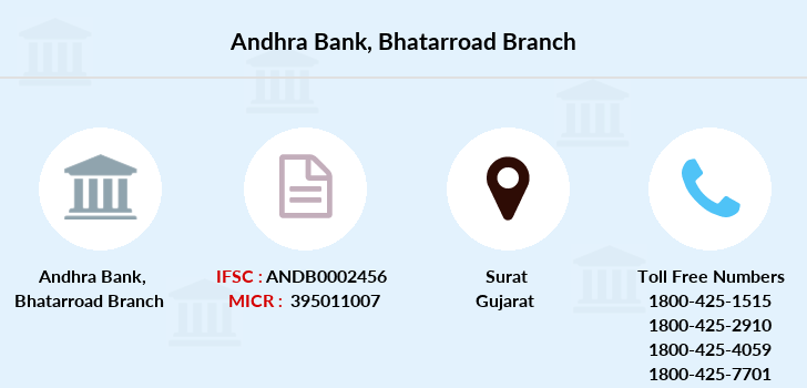 Andhra-bank Bhatarroad branch