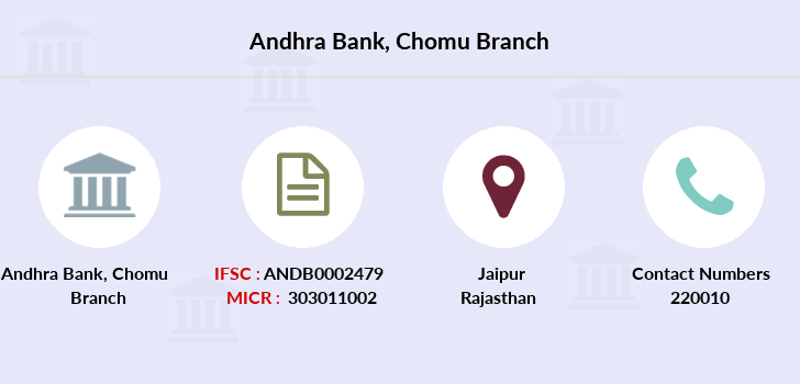 Andhra-bank Chomu branch