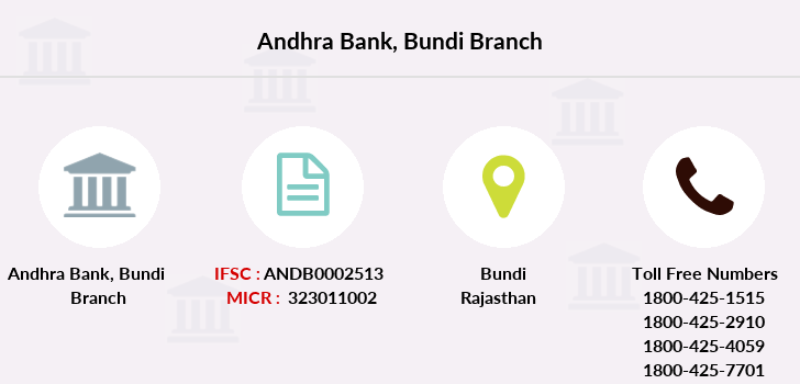 Andhra-bank Bundi branch
